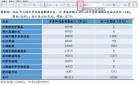 快速复制PDF表格中数据到Excel中并分列