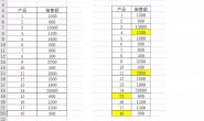 如何快速找出两个Excel表格不同的地方?