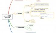 python爬虫系列(4)- 提取网页数据(正则表达式、bs4、xpath)