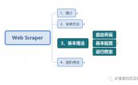 Web Scraper 使用教程(二)- 基本用法(启动、配置、运行)