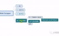 Web Scraper 使用教程(五)- 进阶用法(爬取向下滚动加载页面)
