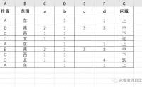 Excel如何将数据逐一拆分成单行?