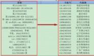 Excel VBA实例(37) – 快速提取手机号及归属地
