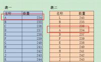 Excel这样核对表格数据,让你不再眼花-不同表格相同项目