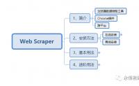 Web Scraper 使用教程(一)- 安装