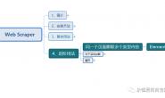 Web Scraper 使用教程(四)- 进阶用法(同一个页面爬取多个类型内容)